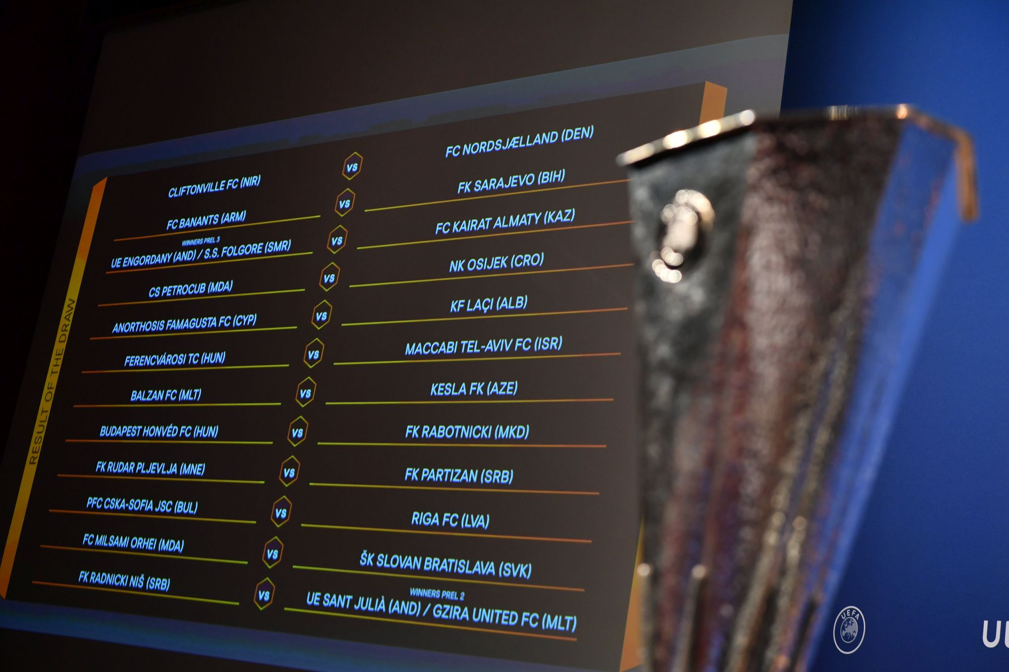 UEFA Europa League 2018/19 - First Qualifying Round Draw
